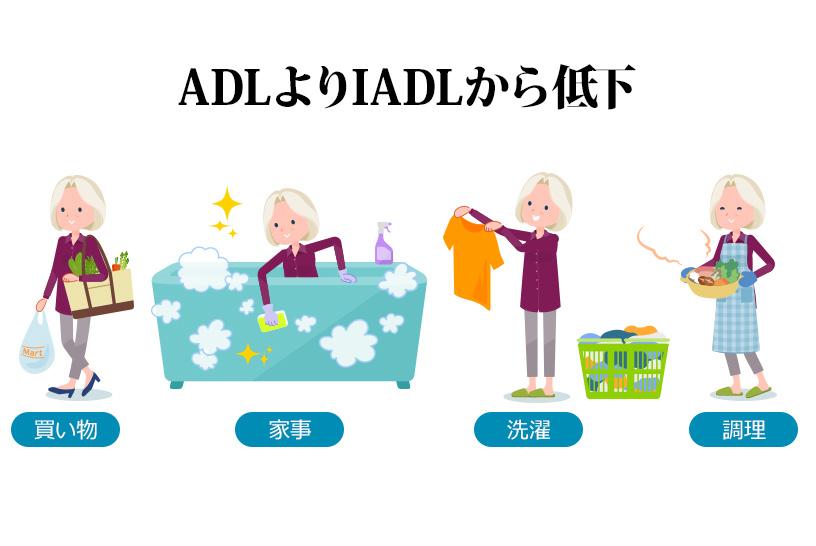 IADLの低下が介護のきっかけ