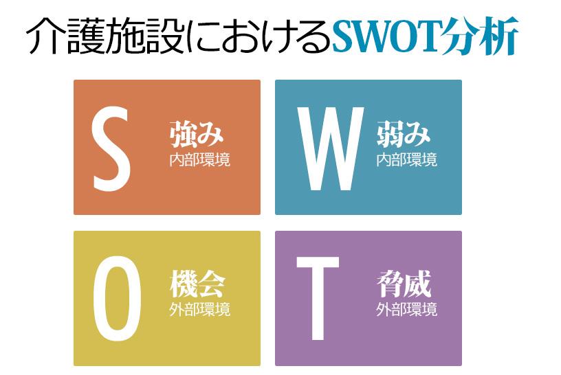 SWOT分析を使ったやり方