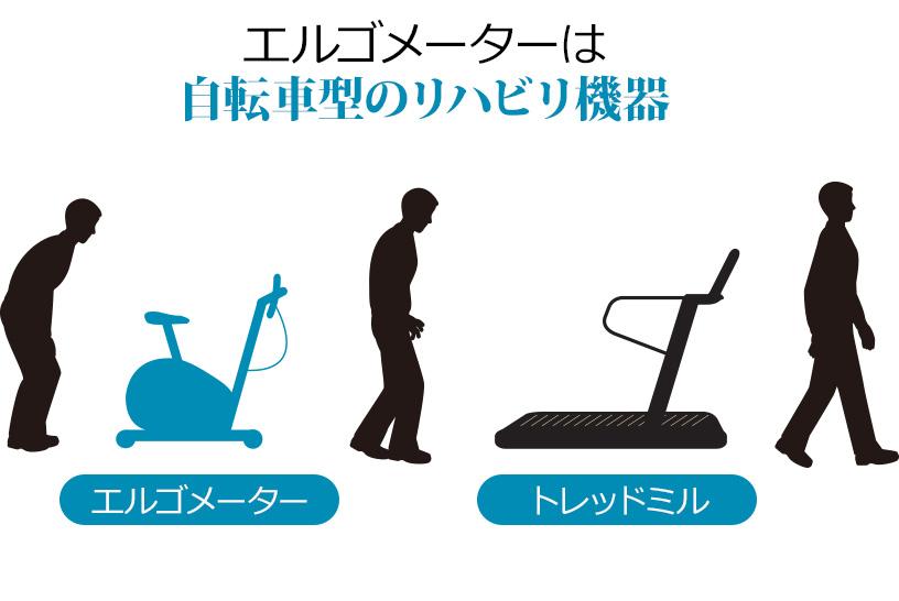 リハビリにおけるエルゴメーターの使い方・用途とは