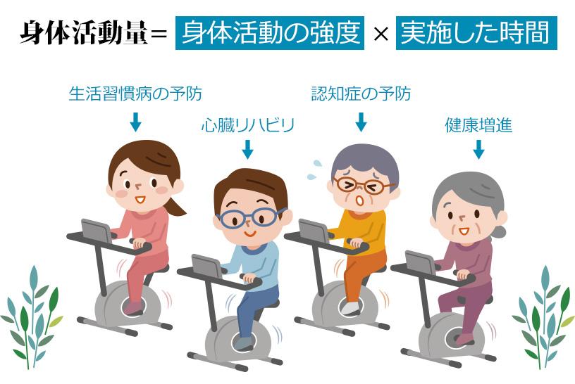 介護施設のリハビリにおけるエルゴメーターの使い方・用途