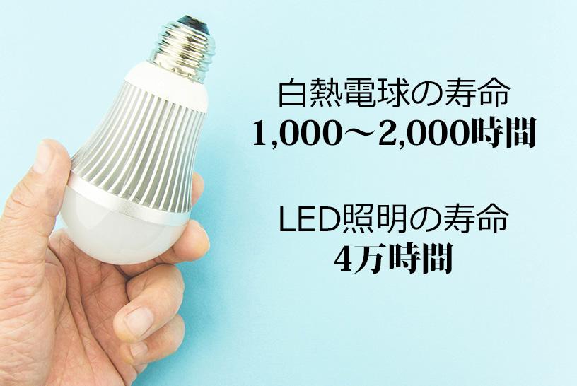LED照明に交換する