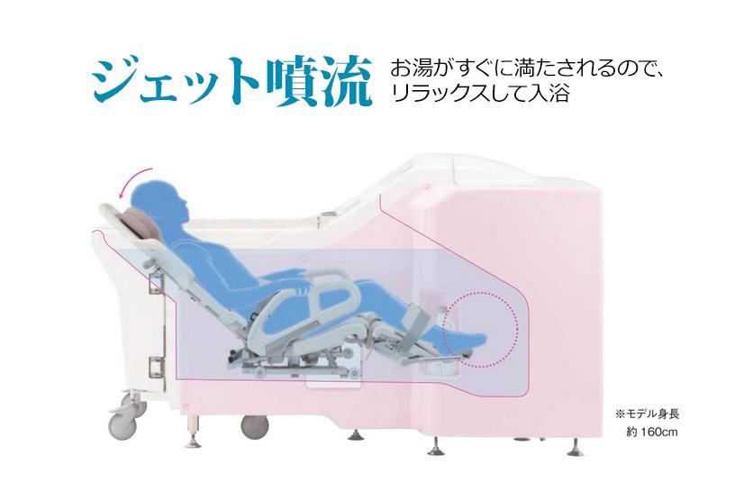 ジェット噴流で肩から足先まで快適に入浴できる