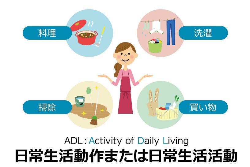 ADLとはどんな意味の用語?