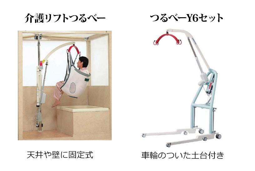 ベッド移乗動作の介護用リフトは固定式と床走行の2タイプ