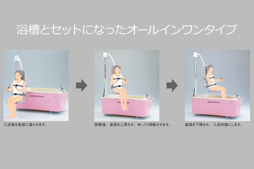 浴槽とセットになったオールインワンタイプは座席がたためて直接入ることも可能