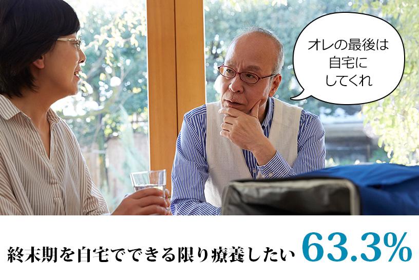 日本の看取りの現状と課題