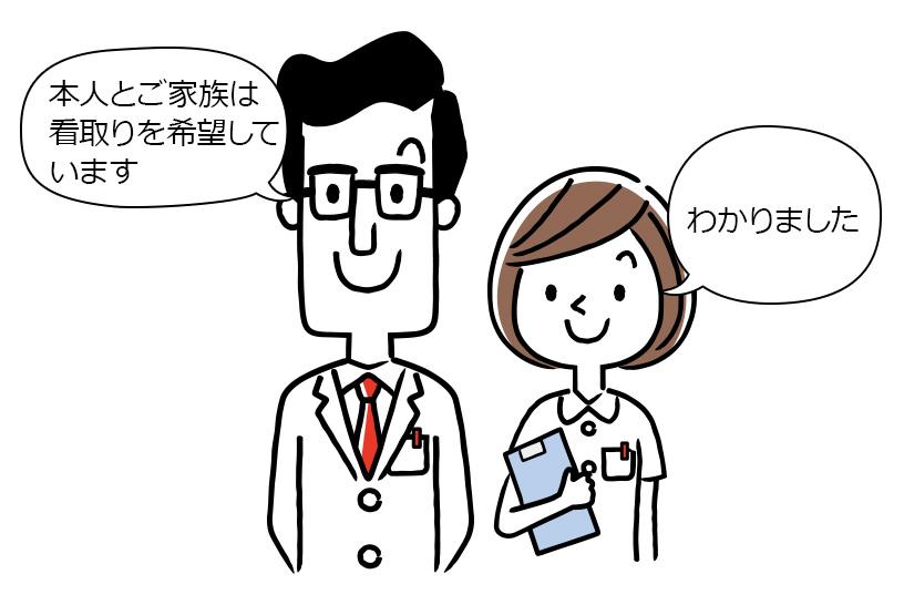 医師からの在宅医療についての説明