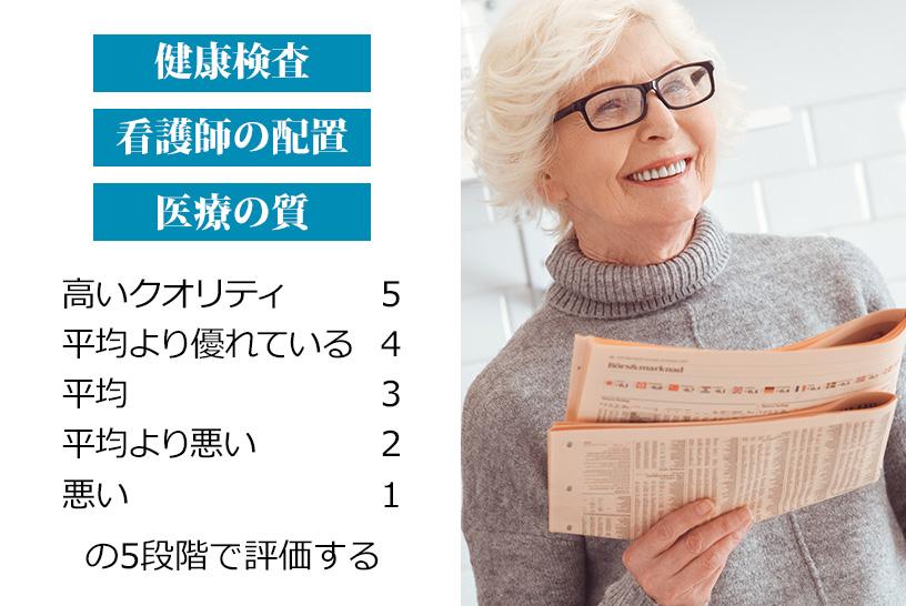 アメリカの老人ホームの評価は5段階