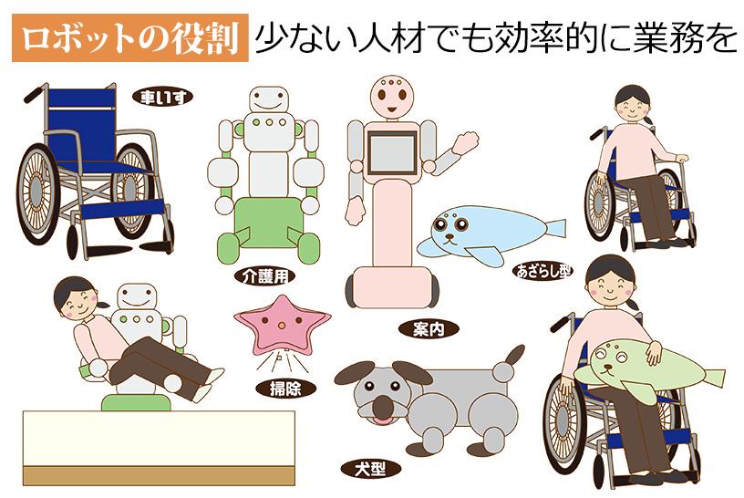 介護ロボットとは?
