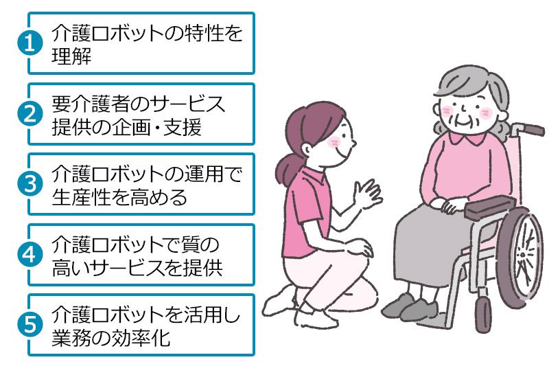 スマート介護士の役割
