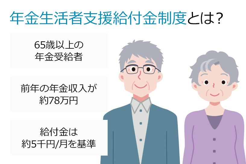 新設された年金生活者支援給付金制度とは