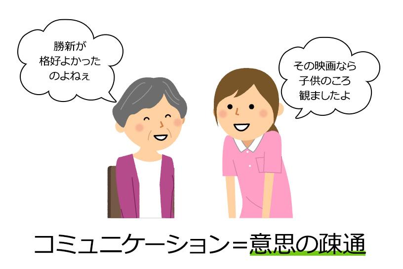 コミュニケーション=意思の疎通