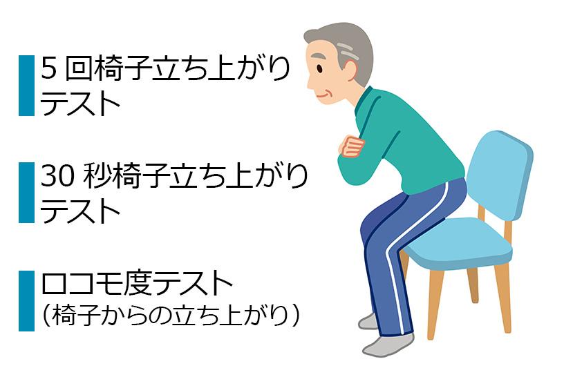 筋力を確認する測定方法3つ