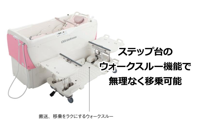 寝たまま入浴できる機械浴「ジュスト」の特徴