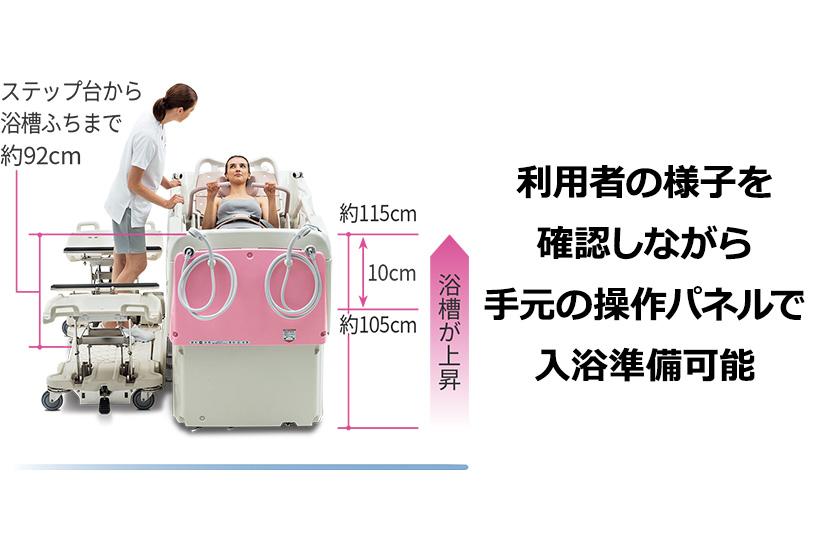 利用者の体と足を支えるベルトをつけ、持ち手バーを上げて担架を浴槽にスライドし上昇ボタンを押す