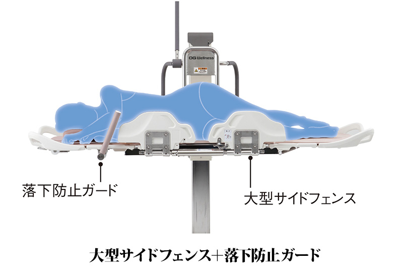 大型サイドフェンス+落下防止ガード