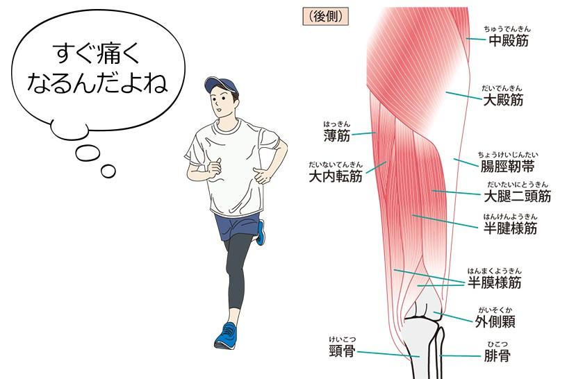 長引く腸脛靭帯炎(ちょうけいじんたいえん)に困っていませんか?効果的な治療方法と、予防法をお伝えします