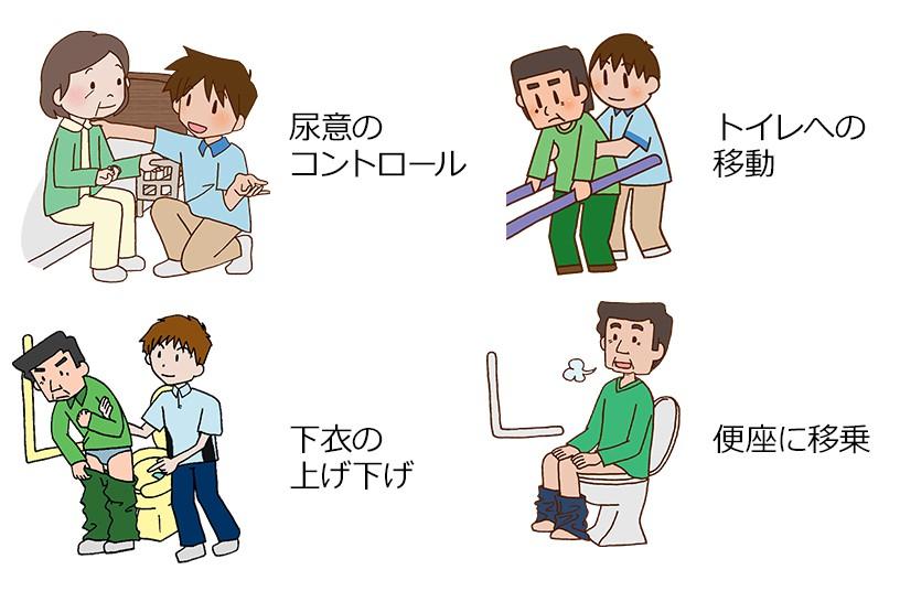 トイレ動作のリハビリを徹底ガイド|着眼点・動作練習・心理面への配慮まで
