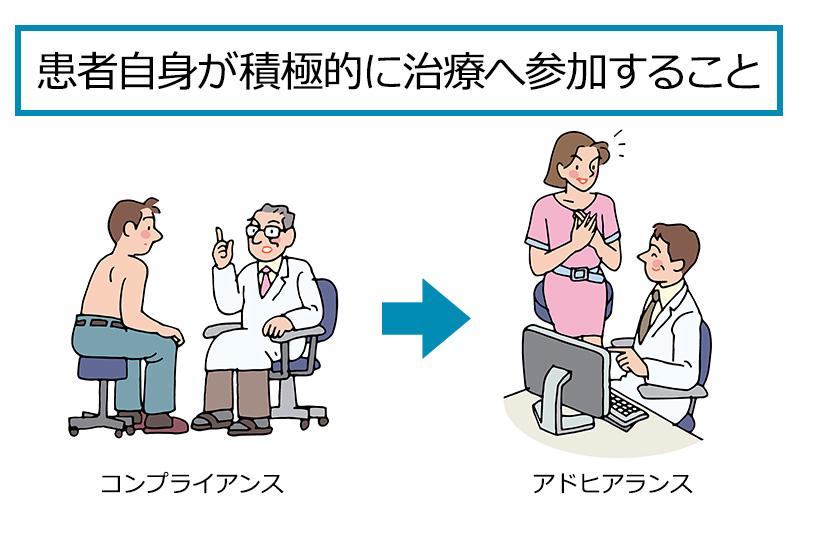 アドヒアランスの概念と医療者の役割~服薬アドヒアランスからの考察~