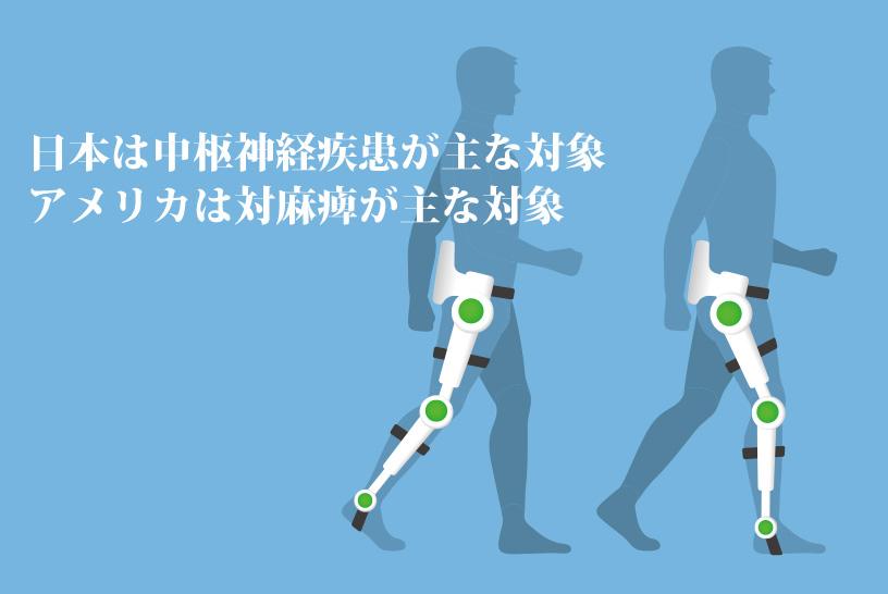 アメリカにおける歩行支援ロボット(ロボットスーツ)の普及