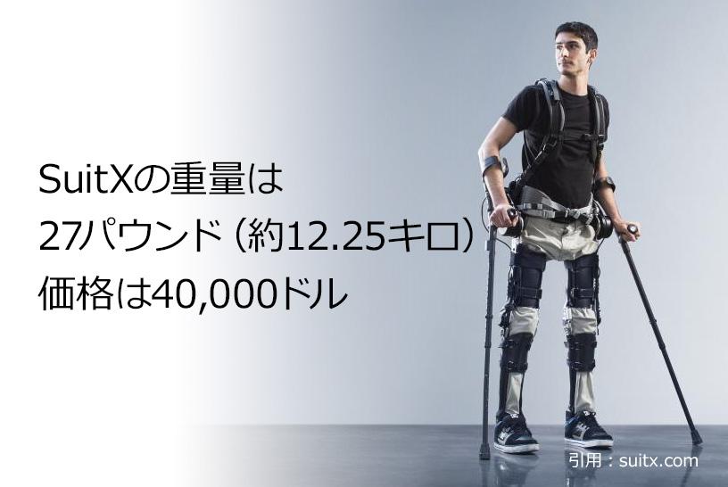アメリカのロボットスーツは1着40,000ドル(約442万円)