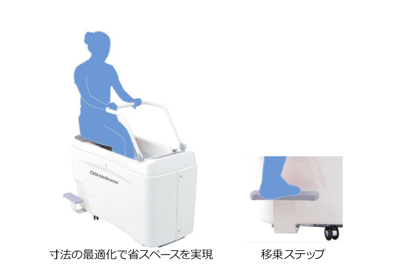 上肢の治療にも活用できるため、使い方によって渦流・気泡浴が省スペース、省コストで実施