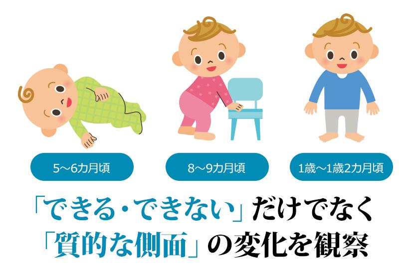 リハビリの前に!ダウン症の子供の発達段階を評価