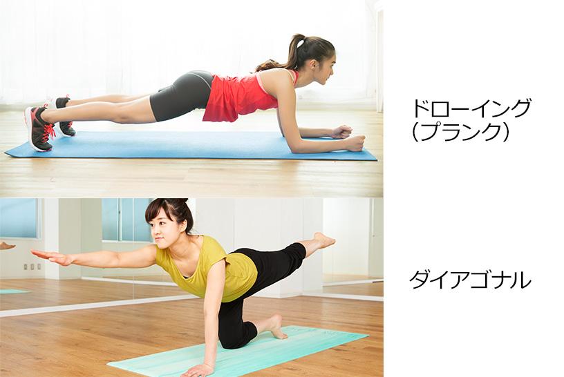 体幹深部筋のトレーニング