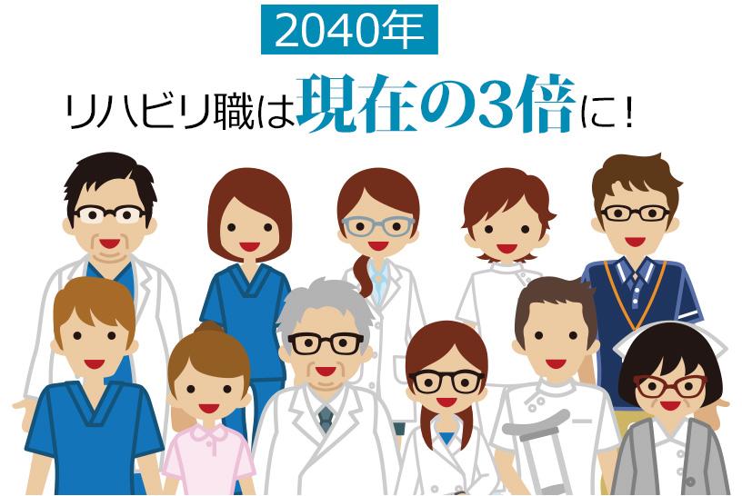 2040年にはリハビリ職が供給過多