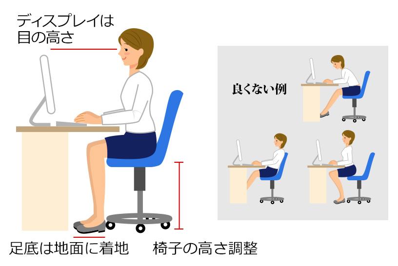 作業姿勢の改善例