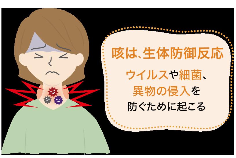 咳はどうして起こる?気管とカラダの防御反応、痰を主な症状とする疾患