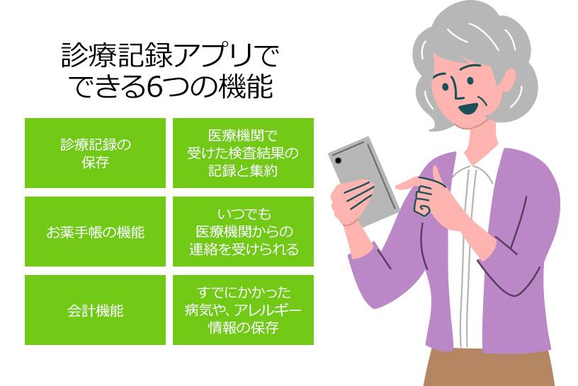 診療記録アプリでできる6つの機能を紹介