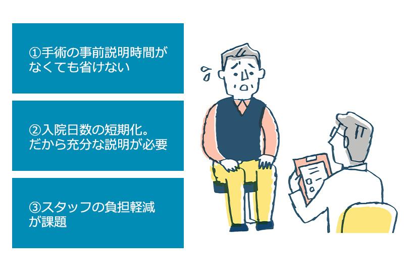 手術前に行う患者への事前説明には、3つの課題がある