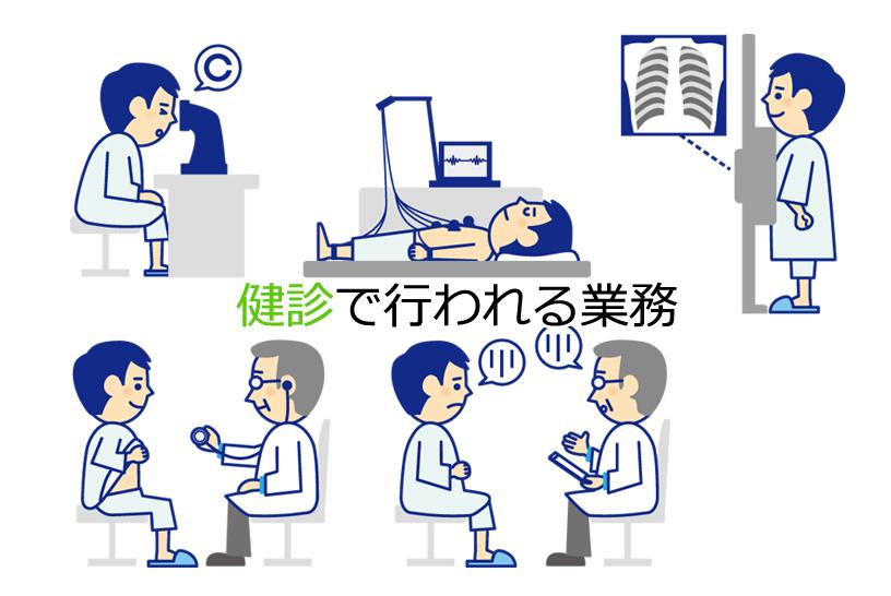 健診で行われる業務