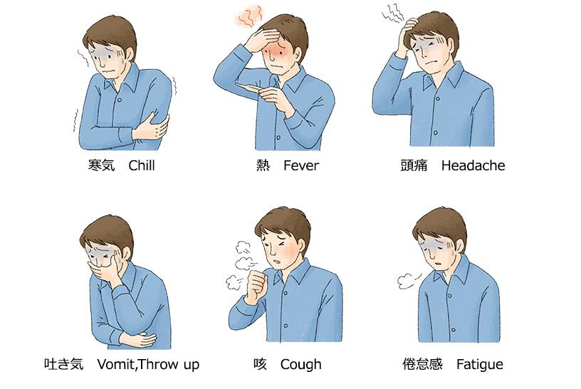 現在新型コロナウイルスの感染が疑われるような兆候がないか英語で質問するには