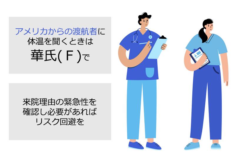 渡航歴や身近な人に新型コロナウイルスが疑わしい人がいないか英語でスクリーニングをするには