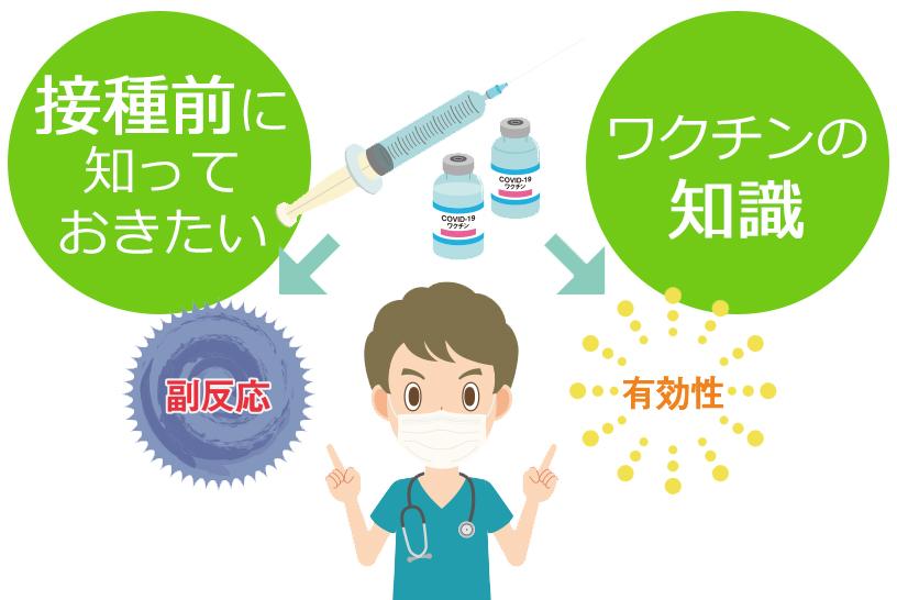 接種前に知っておきたいワクチンの知識