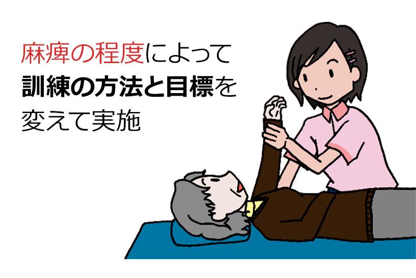 麻痺の程度によって訓練の方法と目標を変えて実施