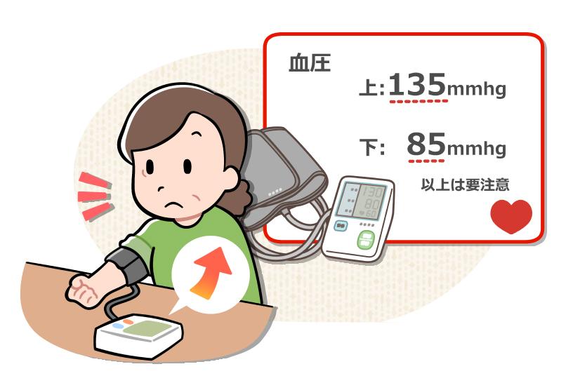 血圧測定中