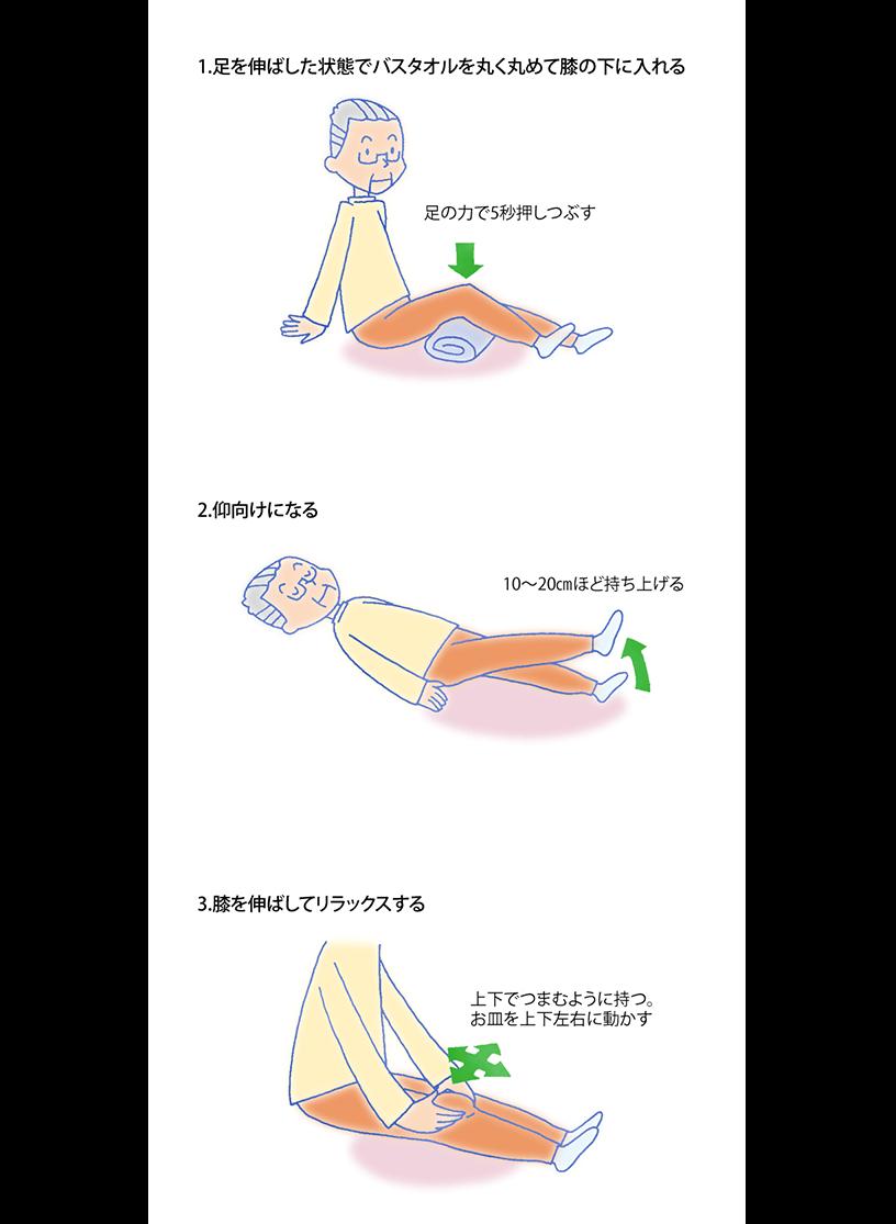 痛みを緩和させるリハビリ方法
