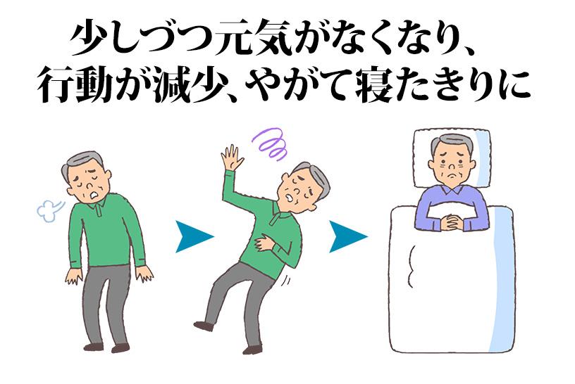 高齢者の「不調」の原因となる「老年症候群」とは