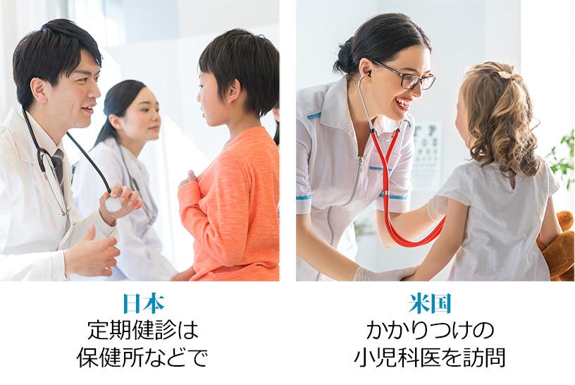 乳幼児健診は保健所ではなく、医師の診察によって行われる