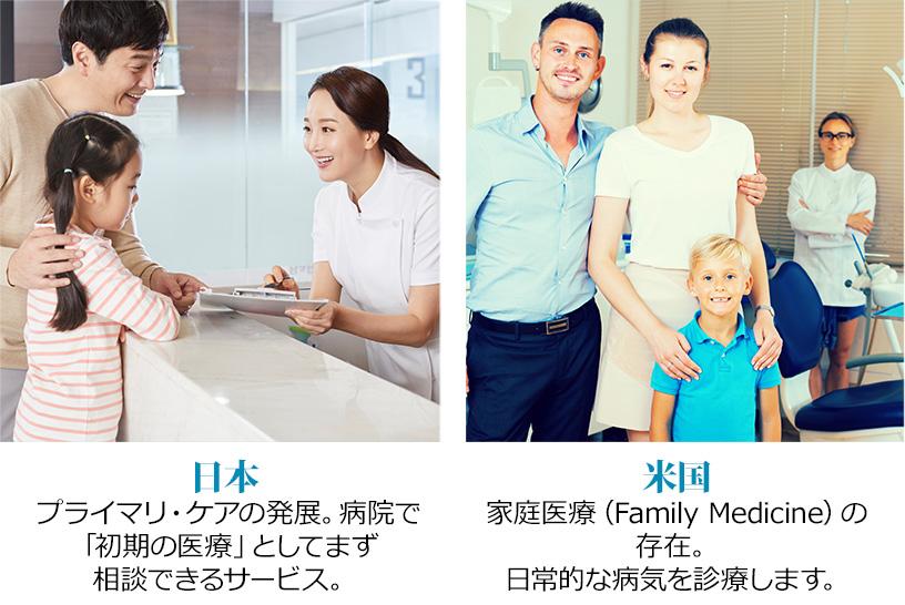アメリカのかかりつけ医制度と家庭医の存在。日本では?
