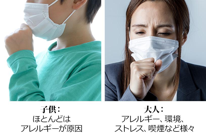 大人と子供の喘息に違いはある?子供の頃の喘息が大人になって再発する例も