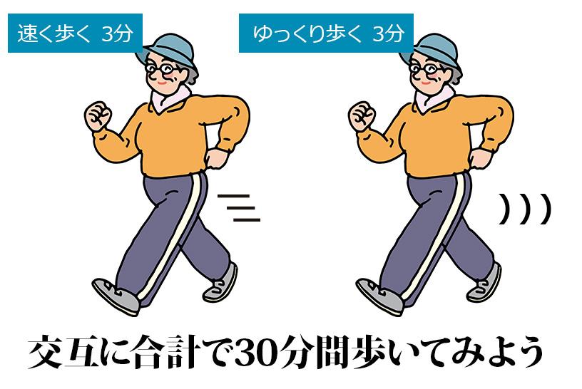 効果を出すために知っておきたい「歩く速さ」と「歩数」