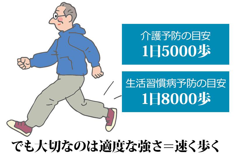歩数は体の状態によって変える