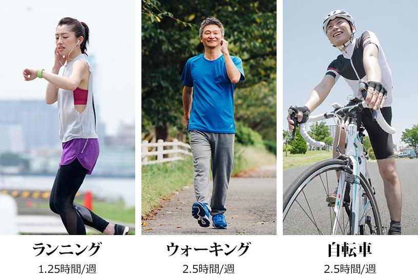 アメリカにおける健康に過ごすための運動習慣