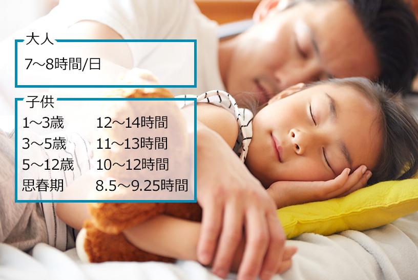 肥満予防に睡眠とリラックスも重要
