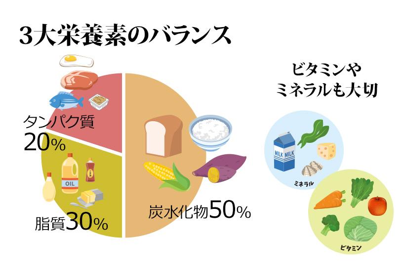 在宅の糖尿病患者の食事療法