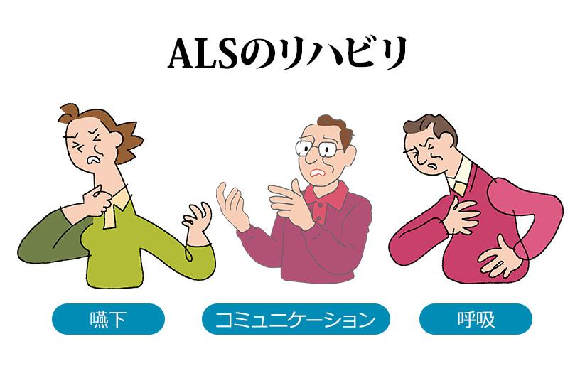 筋萎縮性側索硬化症(ALS)のリハビリ